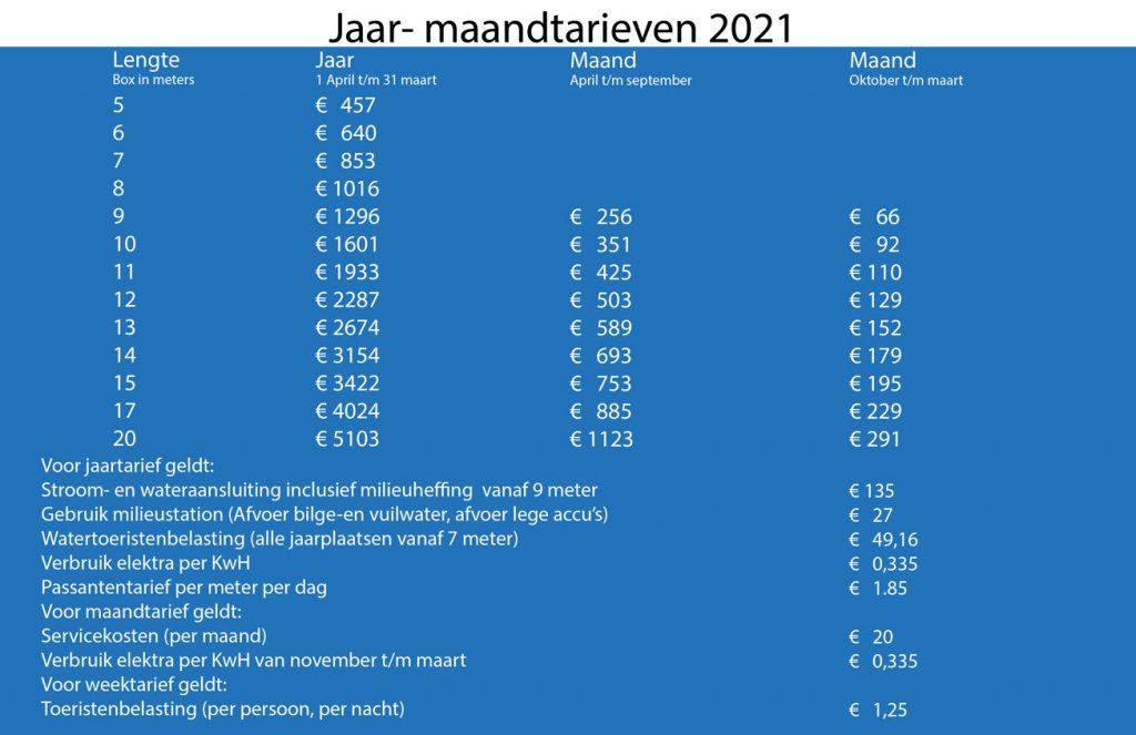 tarieven 2021